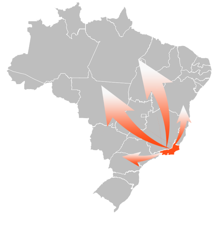 brasil-setas-rian